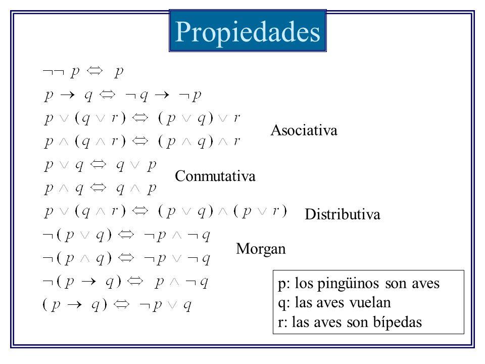 Propiedades Asociativa Conmutativa Distributiva Morgan