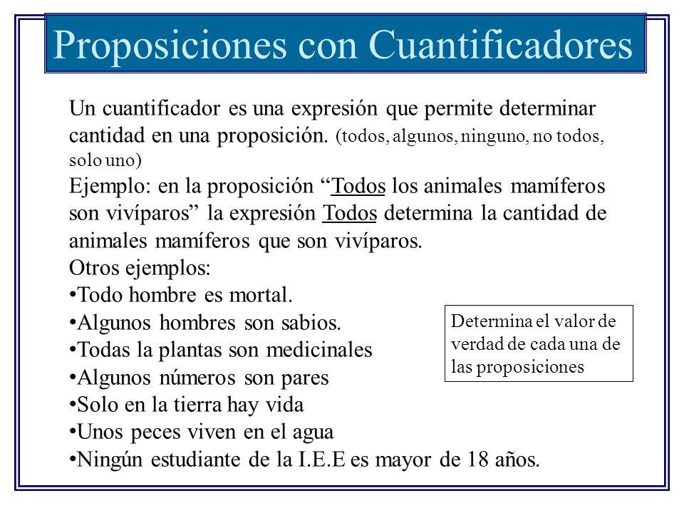 Proposiciones con Cuantificadores