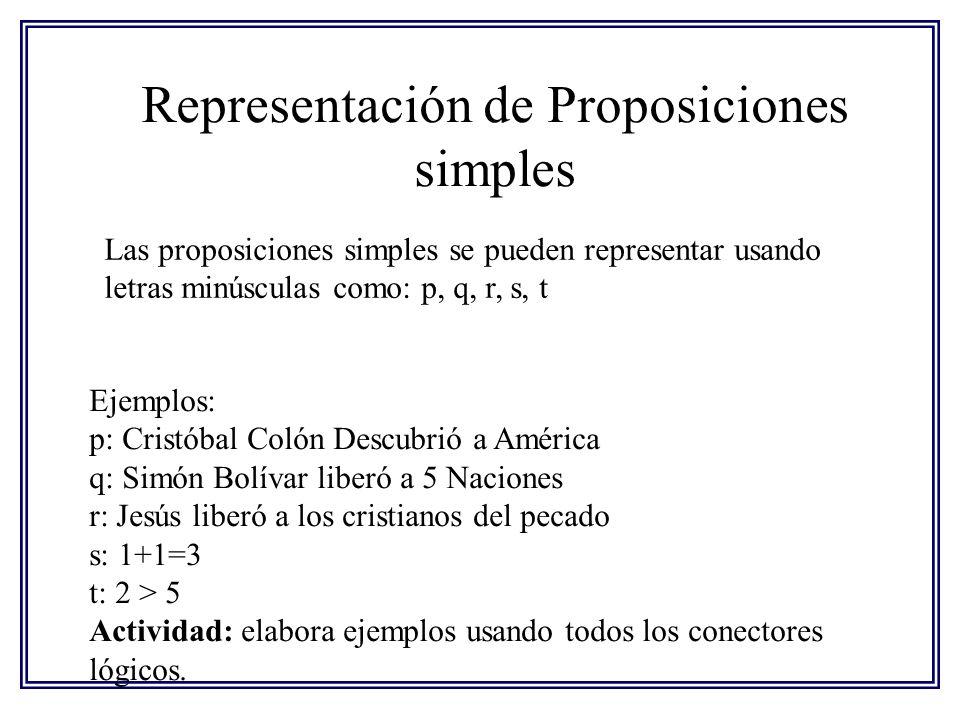 Representación de Proposiciones simples
