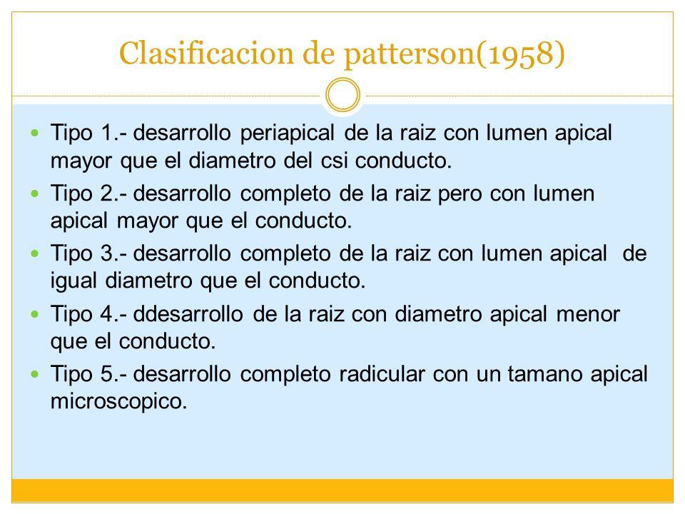 Clasificacion de patterson(1958)