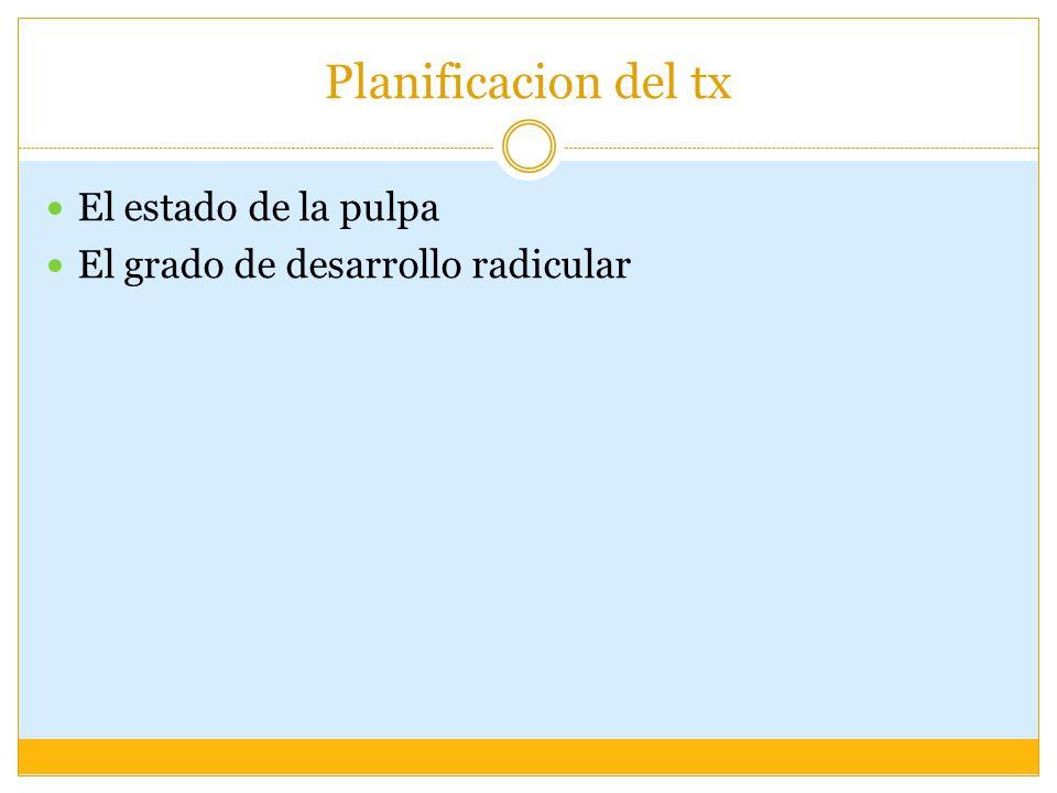 Planificacion del tx El estado de la pulpa