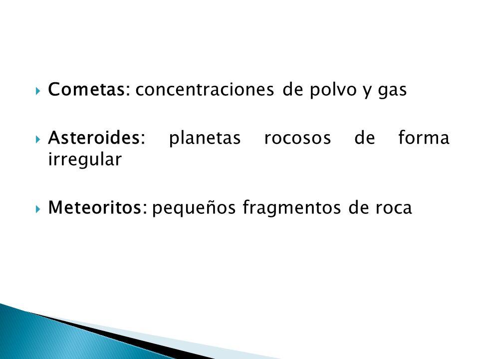 Cometas: concentraciones de polvo y gas
