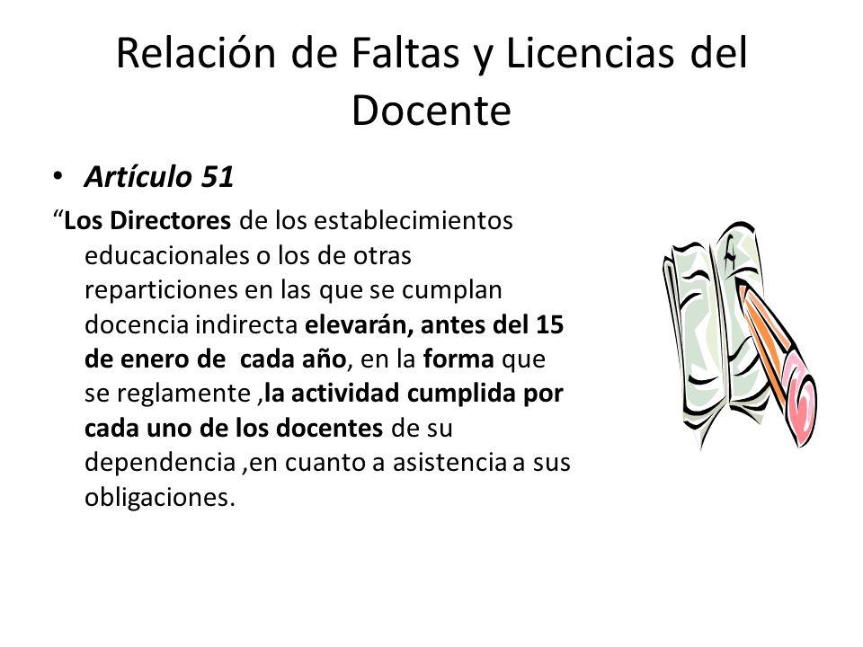 Relación de Faltas y Licencias del Docente