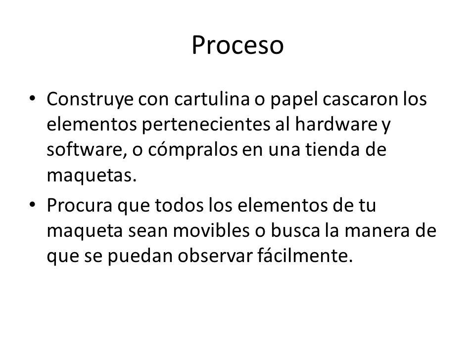 Proceso Construye con cartulina o papel cascaron los elementos pertenecientes al hardware y software, o cómpralos en una tienda de maquetas.