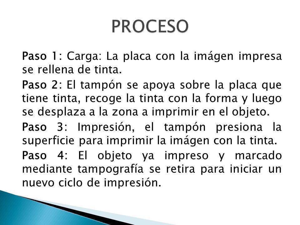 PROCESO Paso 1: Carga: La placa con la imágen impresa se rellena de tinta.
