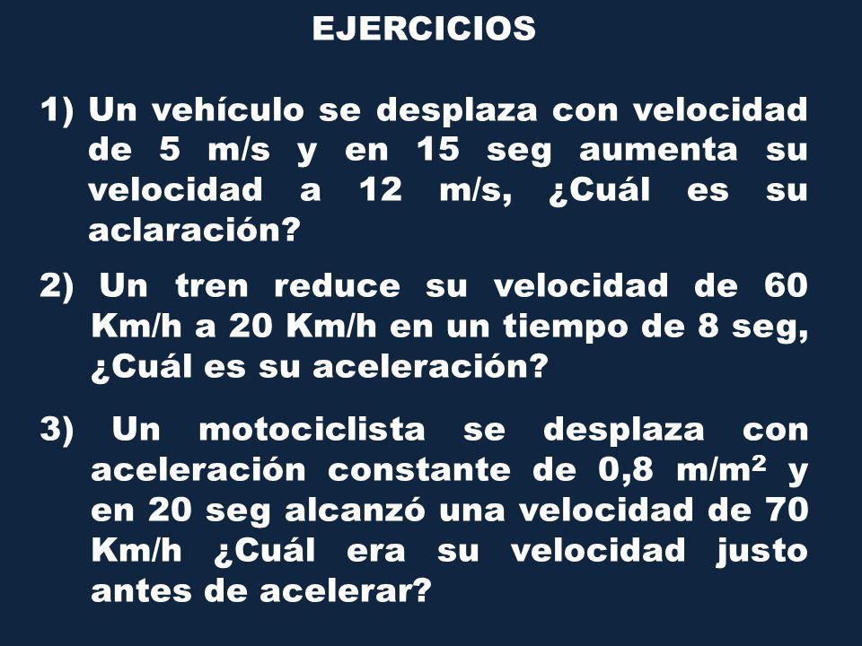 EJERCICIOS Un vehículo se desplaza con velocidad de 5 m/s y en 15 seg aumenta su velocidad a 12 m/s, ¿Cuál es su aclaración