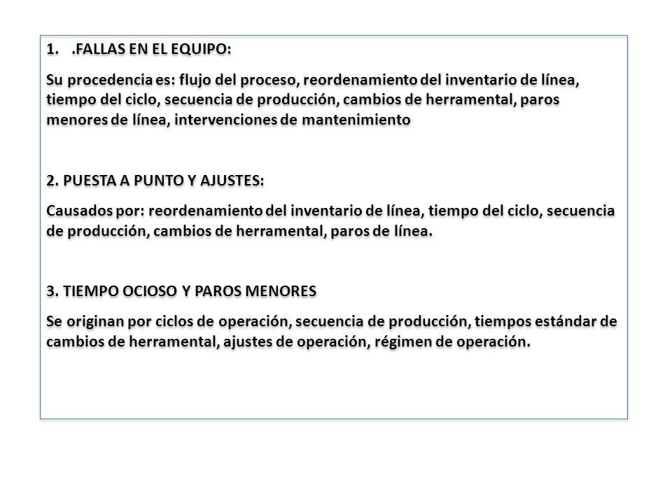 .FALLAS EN EL EQUIPO: