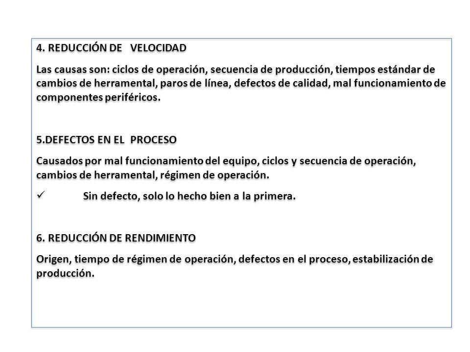 4. REDUCCIÓN DE VELOCIDAD