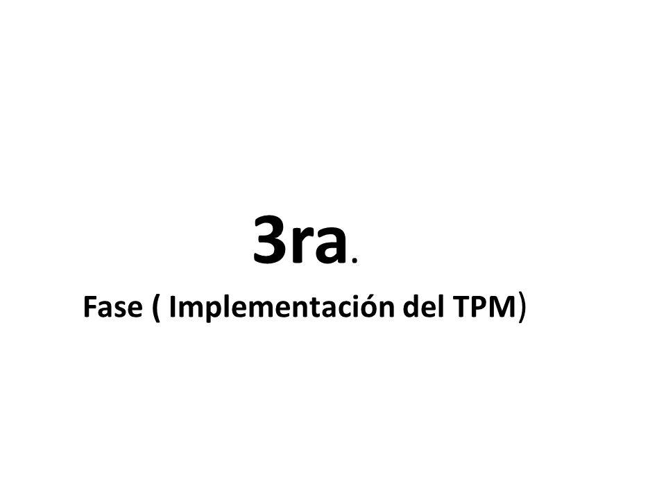 3ra. Fase ( Implementación del TPM)