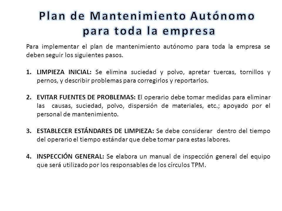 Plan de Mantenimiento Autónomo