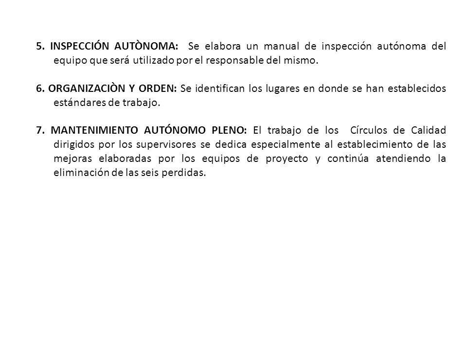 5. INSPECCIÓN AUTÒNOMA: Se elabora un manual de inspección autónoma del equipo que será utilizado por el responsable del mismo.