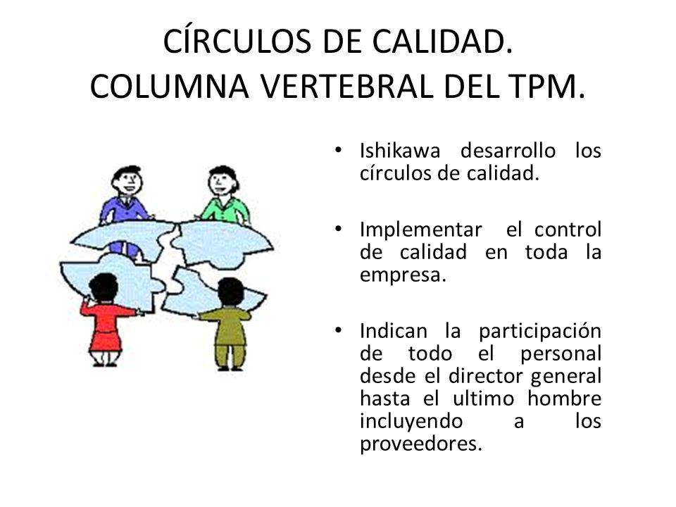 CÍRCULOS DE CALIDAD. COLUMNA VERTEBRAL DEL TPM.
