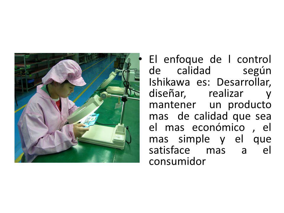 El enfoque de l control de calidad según Ishikawa es: Desarrollar, diseñar, realizar y mantener un producto mas de calidad que sea el mas económico , el mas simple y el que satisface mas a el consumidor