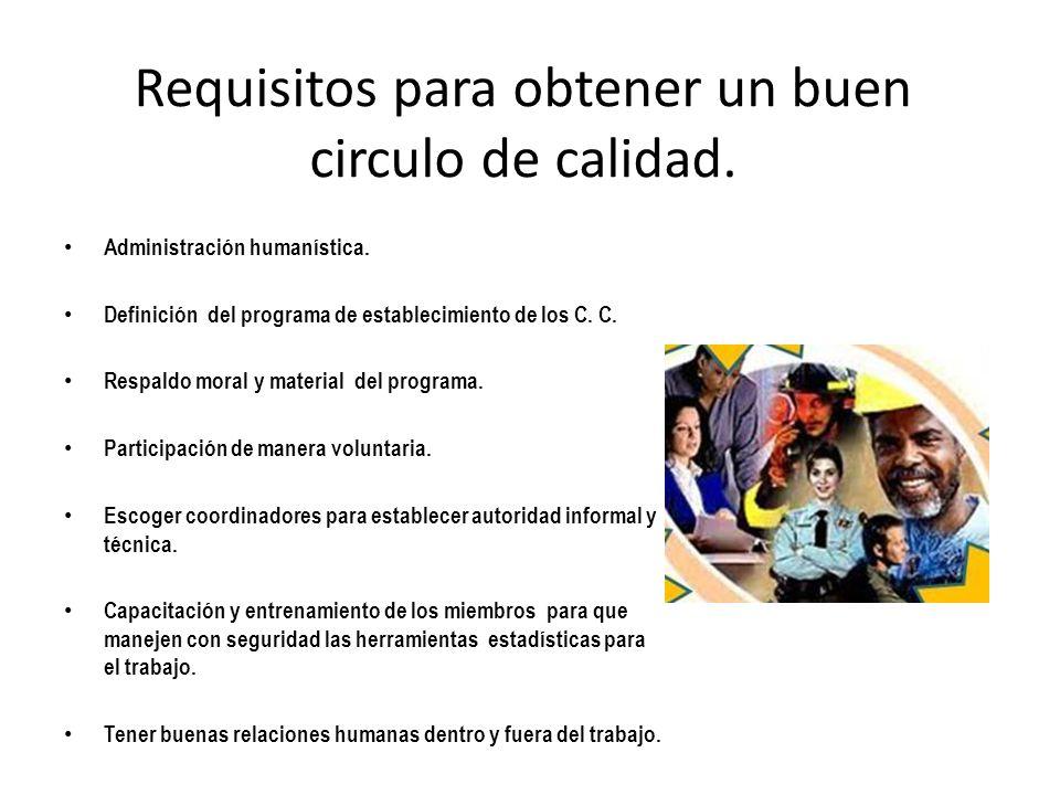 Requisitos para obtener un buen circulo de calidad.