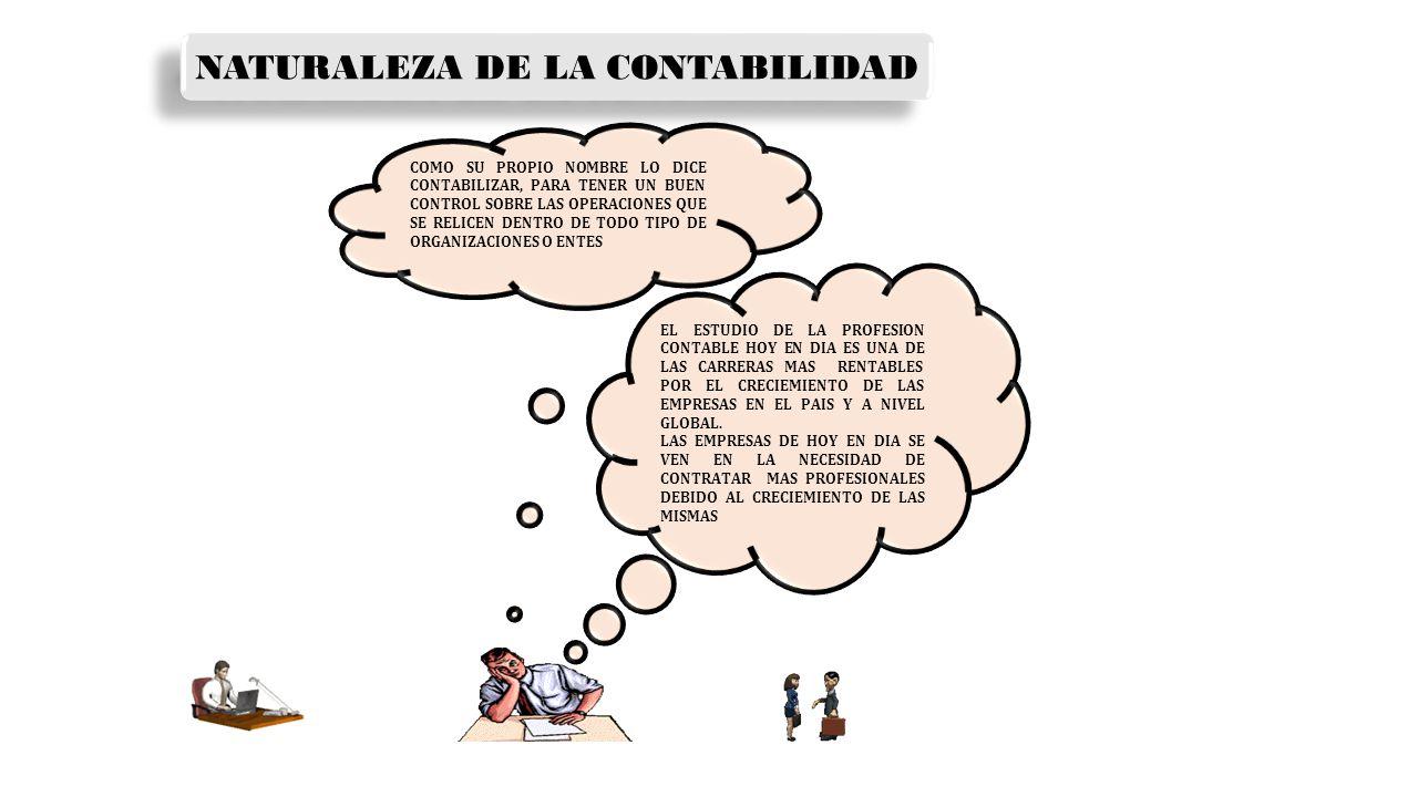 NATURALEZA DE LA CONTABILIDAD