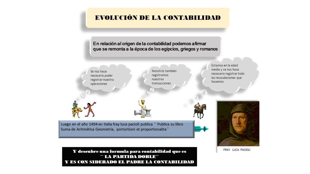 EVOLUCIÒN DE LA CONTABILIDAD