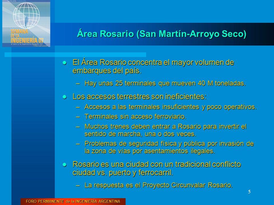 Área Rosario (San Martín-Arroyo Seco)