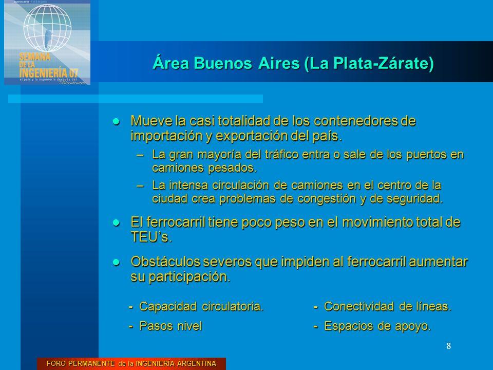 Área Buenos Aires (La Plata-Zárate)
