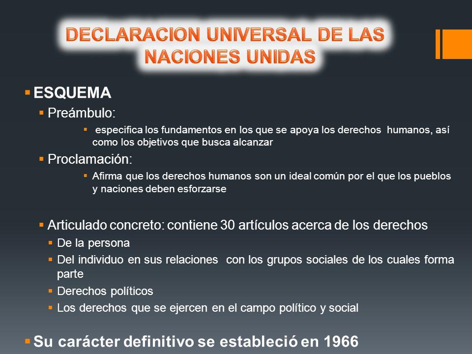 DECLARACION UNIVERSAL DE LAS NACIONES UNIDAS