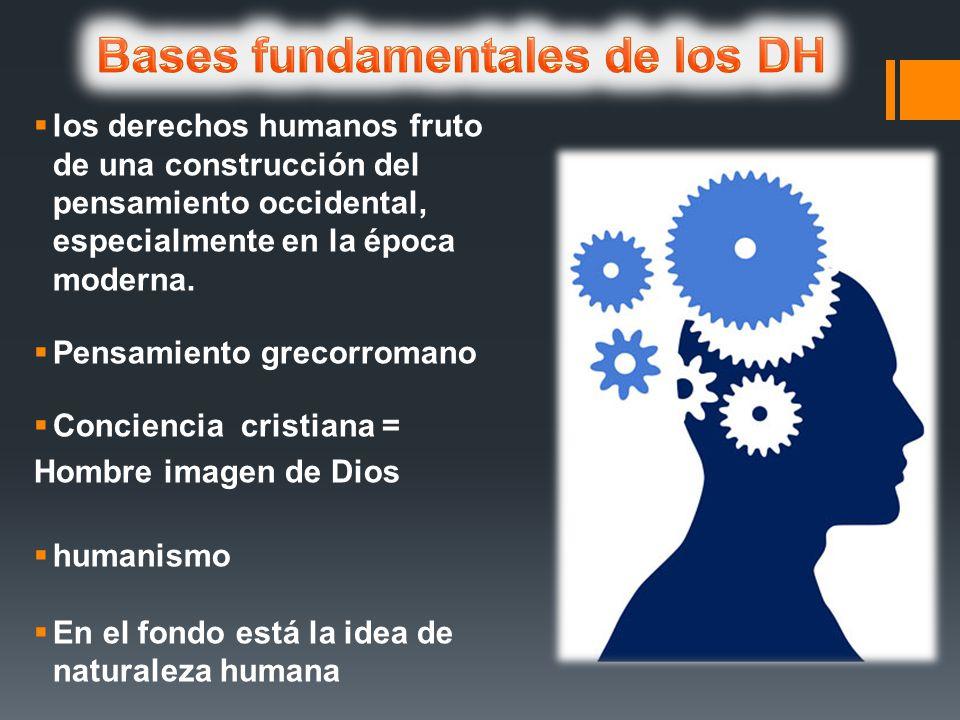 Bases fundamentales de los DH