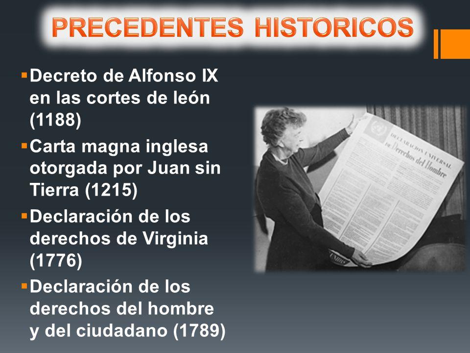 PRECEDENTES HISTORICOS