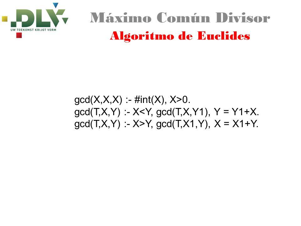 Máximo Común Divisor Algoritmo de Euclides