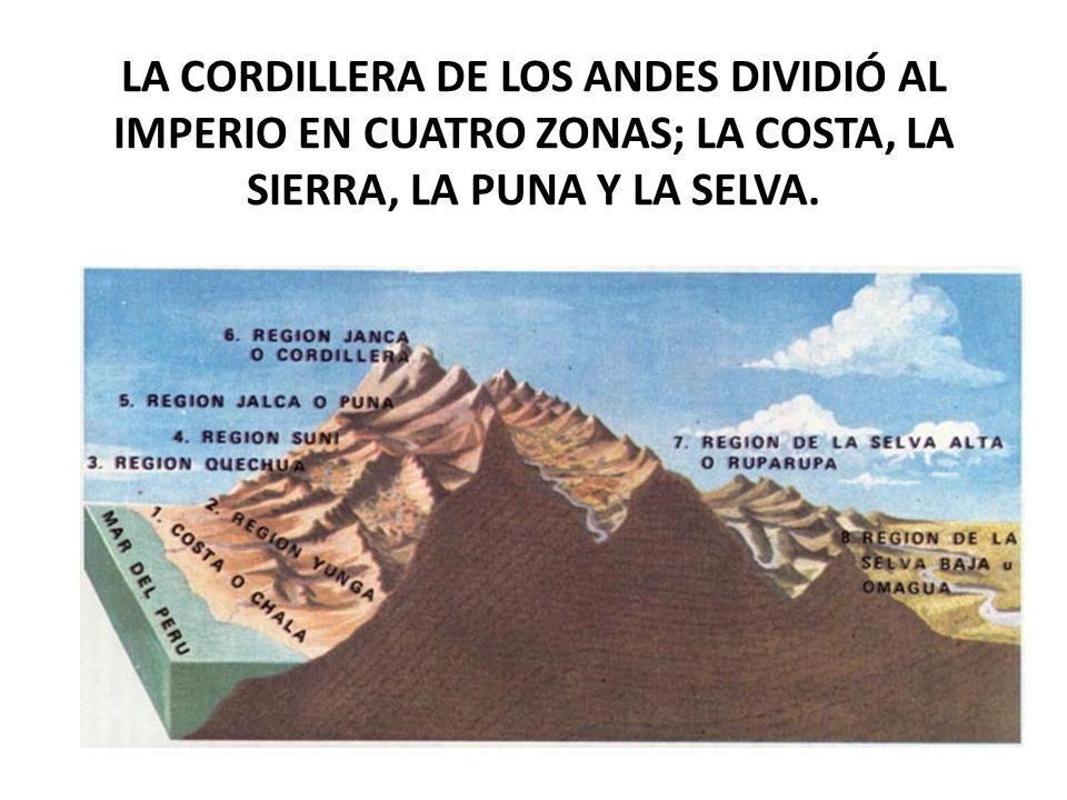 LA CORDILLERA DE LOS ANDES DIVIDIÓ AL IMPERIO EN CUATRO ZONAS; LA COSTA, LA SIERRA, LA PUNA Y LA SELVA.