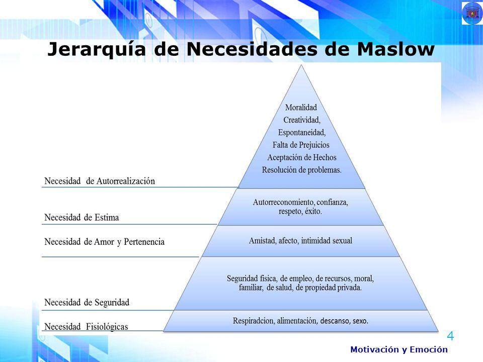 Jerarquía de Necesidades de Maslow