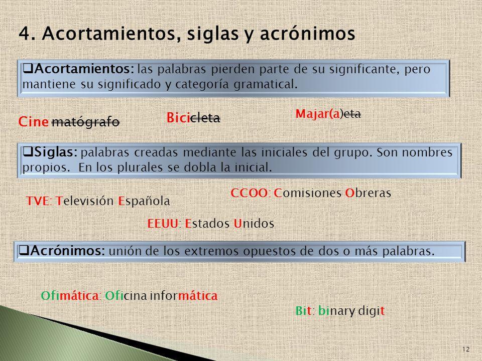 4. Acortamientos, siglas y acrónimos
