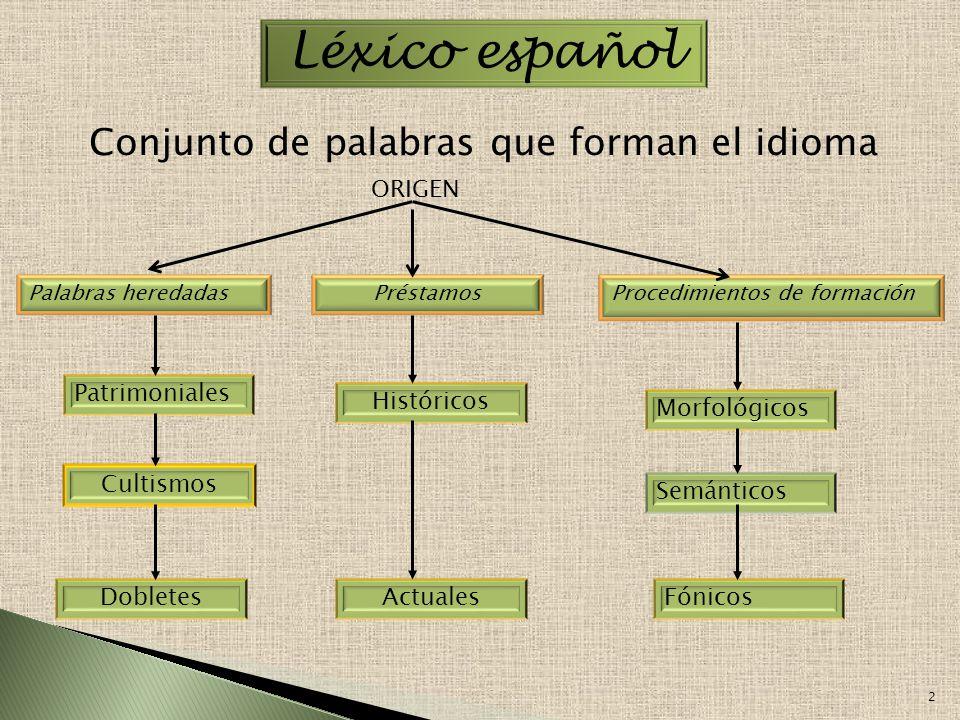 Léxico español Conjunto de palabras que forman el idioma ORIGEN