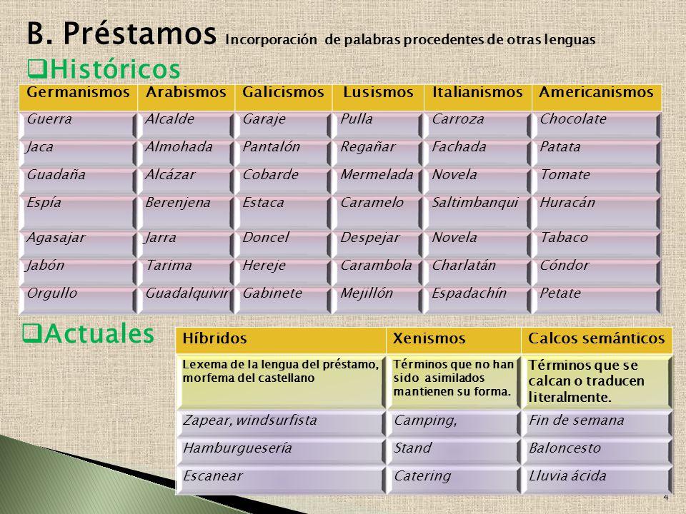 B. Préstamos Incorporación de palabras procedentes de otras lenguas