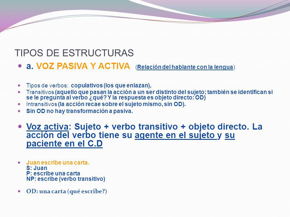 TIPOS DE ESTRUCTURAS a. VOZ PASIVA Y ACTIVA (Relación del hablante con la lengua) Tipos de verbos: copulativos (los que enlazan),