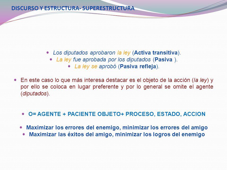 DISCURSO Y ESTRUCTURA- SUPERESTRUCTURA
