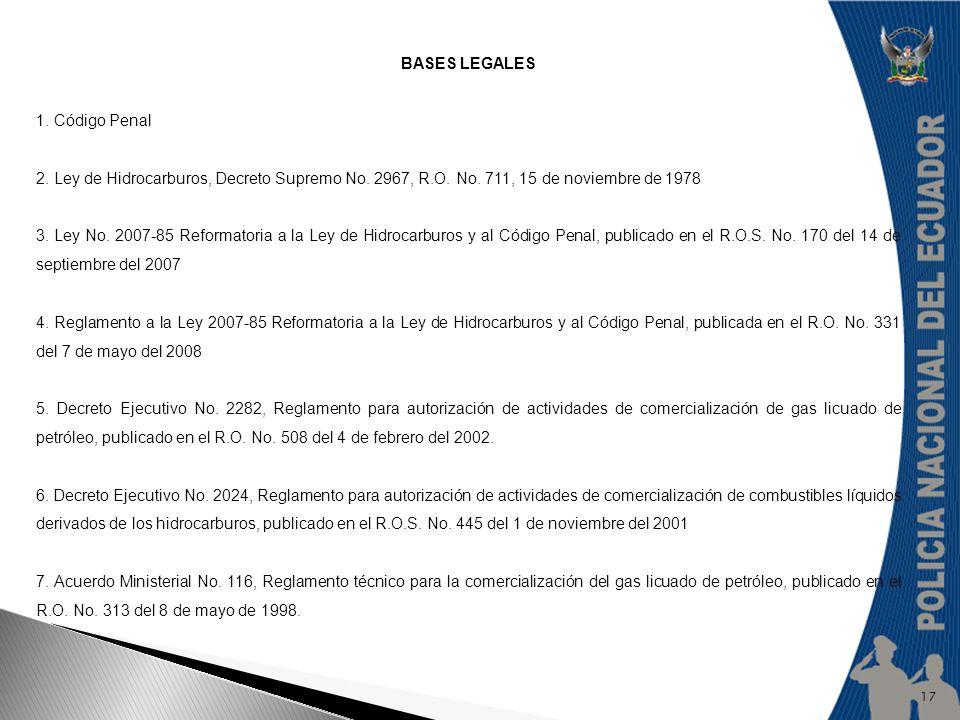 BASES LEGALES 1. Código Penal. 2. Ley de Hidrocarburos, Decreto Supremo No. 2967, R.O. No. 711, 15 de noviembre de 1978.