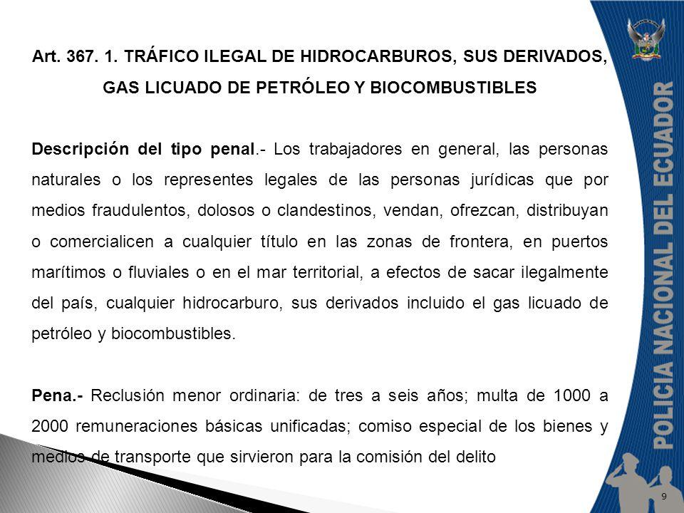 Art. 367. 1. TRÁFICO ILEGAL DE HIDROCARBUROS, SUS DERIVADOS, GAS LICUADO DE PETRÓLEO Y BIOCOMBUSTIBLES