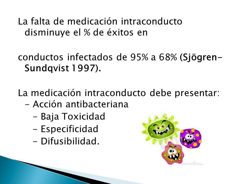 La falta de medicación intraconducto disminuye el % de éxitos en conductos infectados de 95% a 68% (Sjögren- Sundqvist 1997).