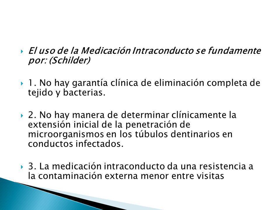 El uso de la Medicación Intraconducto se fundamente por: (Schilder)