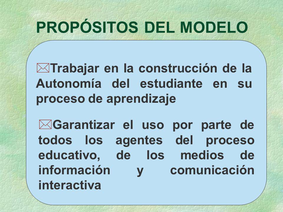 PROPÓSITOS DEL MODELO Trabajar en la construcción de la Autonomía del estudiante en su proceso de aprendizaje.
