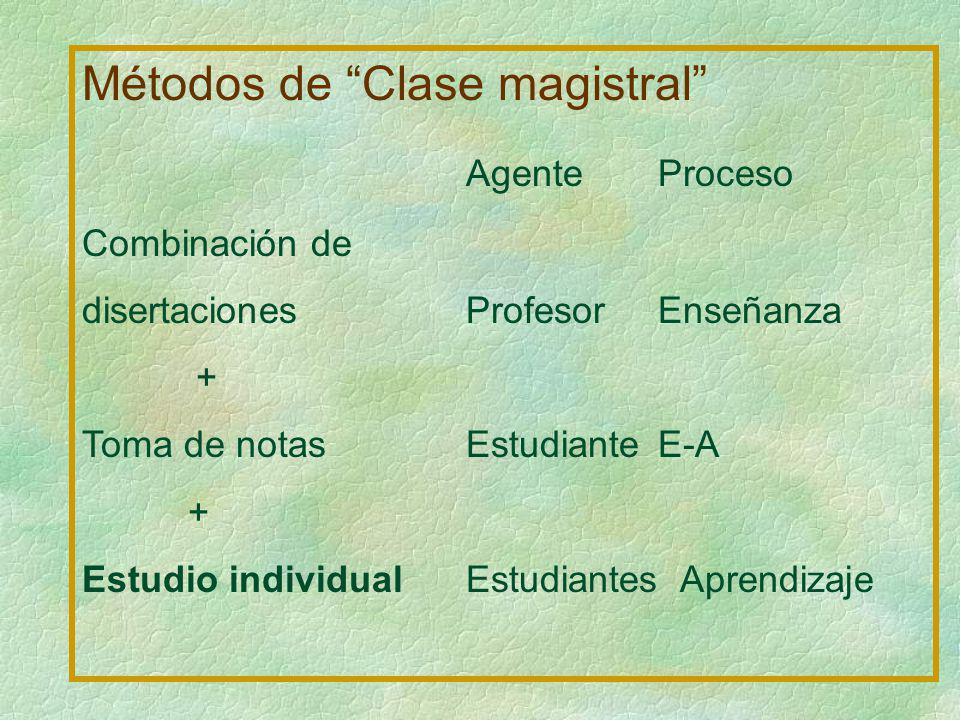 Métodos de Clase magistral Agente Proceso