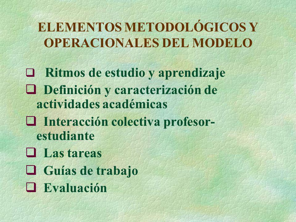 ELEMENTOS METODOLÓGICOS Y OPERACIONALES DEL MODELO