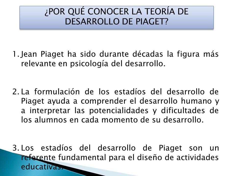 ¿POR QUÉ CONOCER LA TEORÍA DE DESARROLLO DE PIAGET