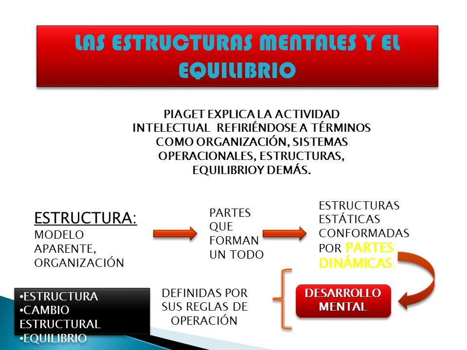 LAS ESTRUCTURAS MENTALES Y EL EQUILIBRIO