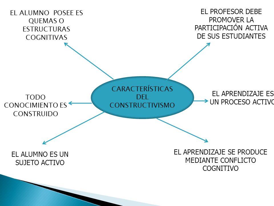 EL PROFESOR DEBE PROMOVER LA PARTICIPACIÓN ACTIVA DE SUS ESTUDIANTES