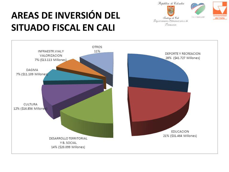 AREAS DE INVERSIÓN DEL SITUADO FISCAL EN CALI
