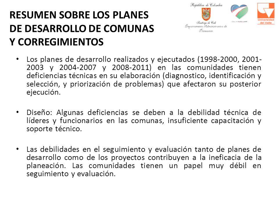 RESUMEN SOBRE LOS PLANES DE DESARROLLO DE COMUNAS Y CORREGIMIENTOS