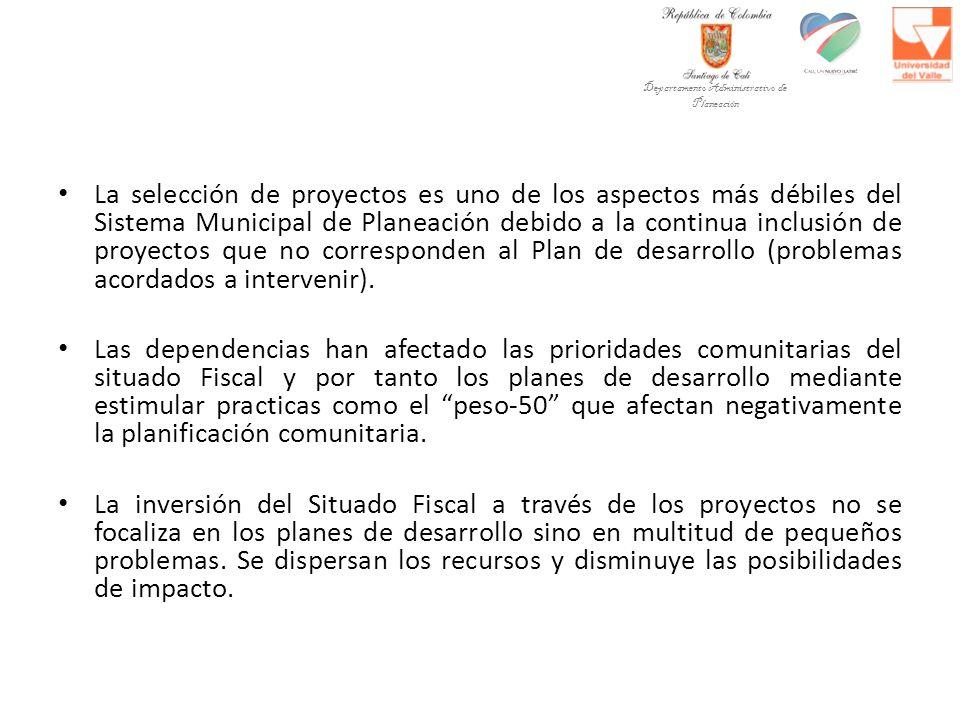 Departamento Administrativo de Planeación