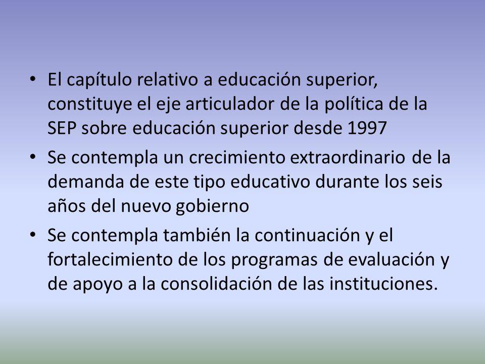 El capítulo relativo a educación superior, constituye el eje articulador de la política de la SEP sobre educación superior desde 1997