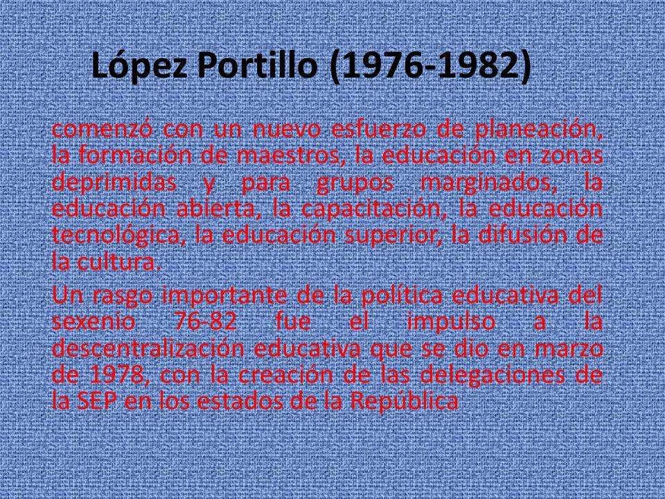 López Portillo (1976-1982)
