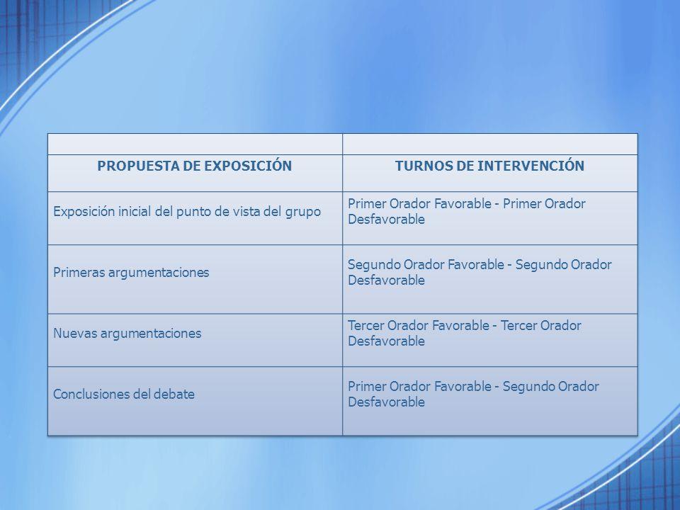 PROPUESTA DE EXPOSICIÓN TURNOS DE INTERVENCIÓN