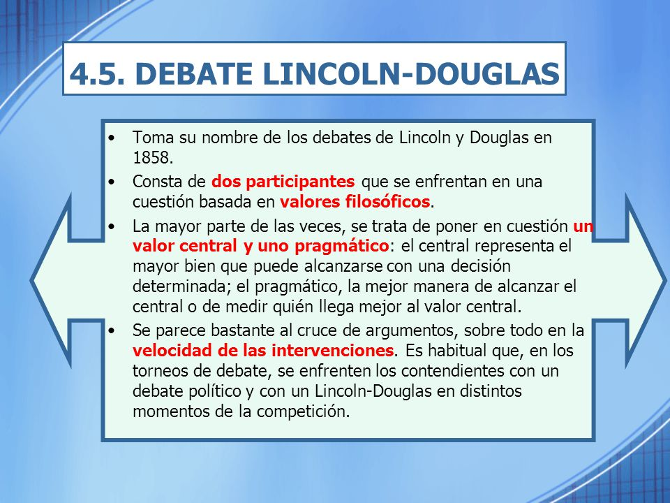 4.5. DEBATE LINCOLN-DOUGLAS